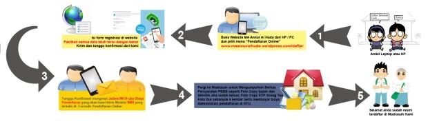 registrasi-web